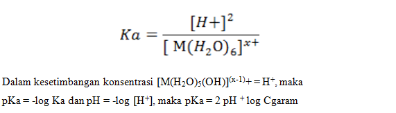 keasaman ion logam terhidrat